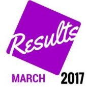 Ethiraj Results 2017 ACCA F7